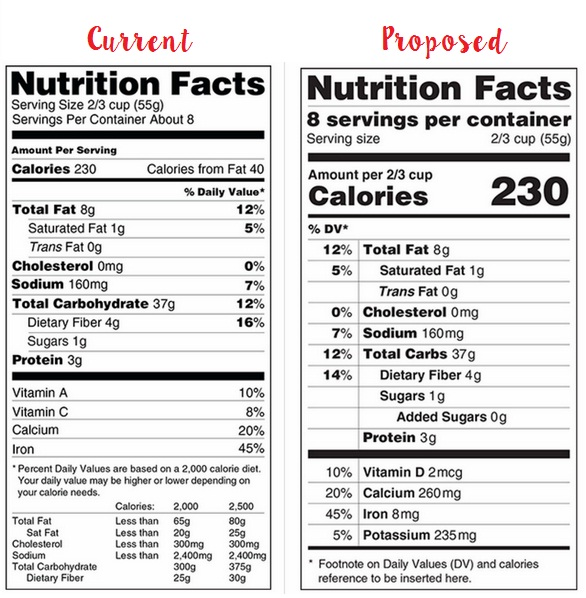 FDA Nutrition Facts